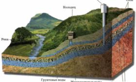 Грунтовые воды Земли скоро исчезнут