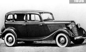 День рождения «Эмки»: 85 лет назад была выпущена первая модель ГАЗ М-1